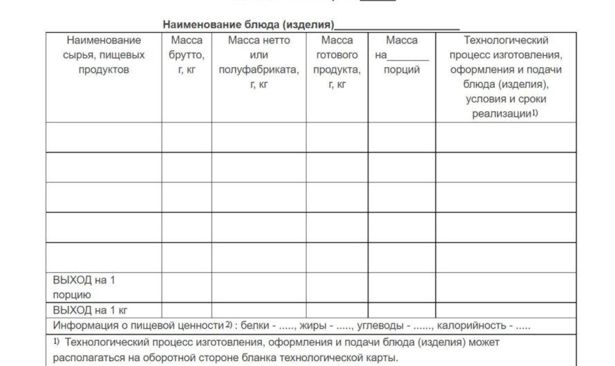 Технологическая карта (ТК) и технико-технологическая карта (ТТК).